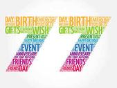 Happy 77th birthday word cloud