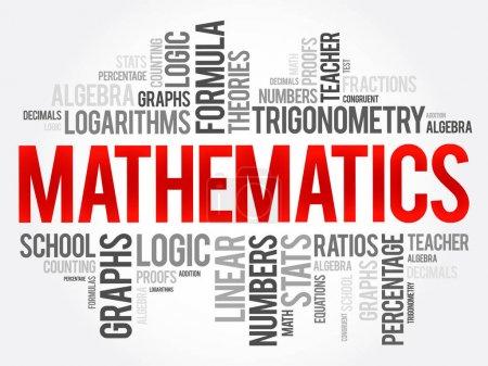Mathematics word cloud collage