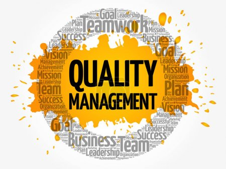 Quality Management word cloud collage