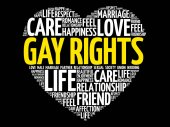 Gay rights word cloud collage