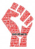 Black Lives Matter Word Cloud