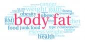 Body Fat Word Cloud