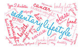 Sedentary Lifestyle word cloud on a white background