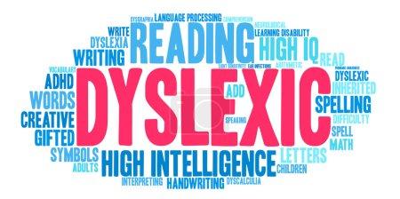 Dyslexic Word Cloud