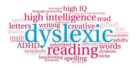 Dyslexic Word Cloud