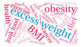 Excess Weight word cloud on a white background