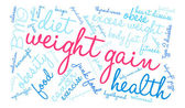 Weight Gain word cloud on a white background