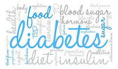 Diabetes word cloud on a white background