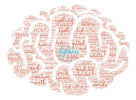 Dyslexic Brain Word Cloud