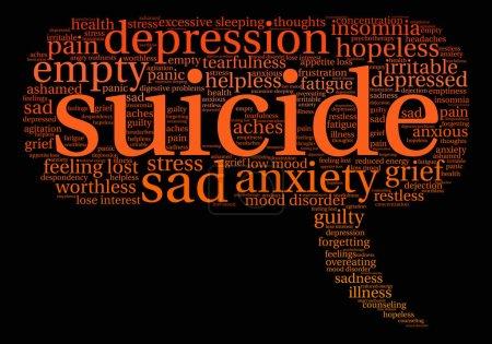 Suicide Word Cloud