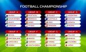 football teams of football championship