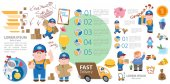 Infographic Fast Delivery