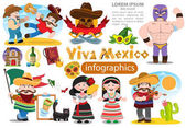 Set of characters in cartoon style on Mexican themes