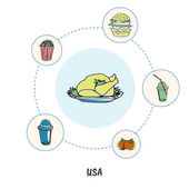 Attractive USA Thanksgiving turkey colored doodle surrounded soda hamburger popcorn bucket tomatoes hand drawn vector icons American culinary and fast food symbols Travel in United States