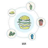 Attractive USA Hamburger colored doodle surrounded soda popcorn Thanksgiving turkey dollar bills hand drawn vector icons American culinary cultural historical symbols Travel in United States