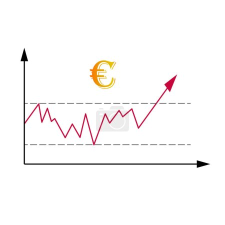 Illustration for Market diagram of trade rate or price trend changing. Illustration of growing of the price of national European Union currency euro - Royalty Free Image
