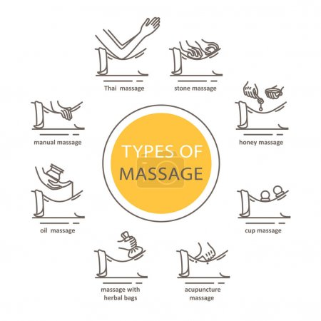 Illustration for Types of massage. icons. EPS 10 All objects isolated - Royalty Free Image