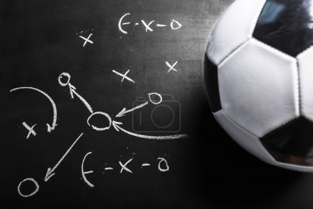 Soccer plan chalkboard with formation tactic