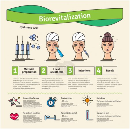 Vector Illustrated set with cosmetology bio-revitalization
