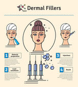 Vector Illustration set with dermal fillers Injections