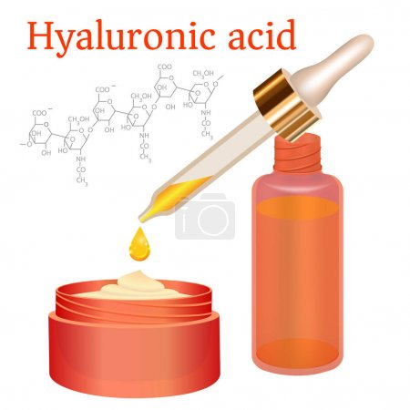 Hyaluronic Acid Cream and Emulsion with Drop