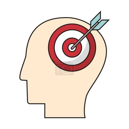 profile head target objetive
