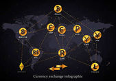 Currency exchange world map infographic with bitcoin ethereum litecoin dollar euro ruble yen yuan real pound and rand symbols posted inside