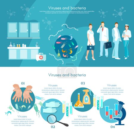 Medical analysis microbiology infographics medical research
