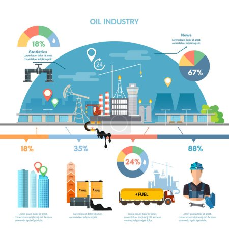 Oil industry infographics extraction and processing oil
