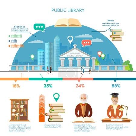 Infografía libros de lectura los estudiantes edificio de biblioteca lee libros