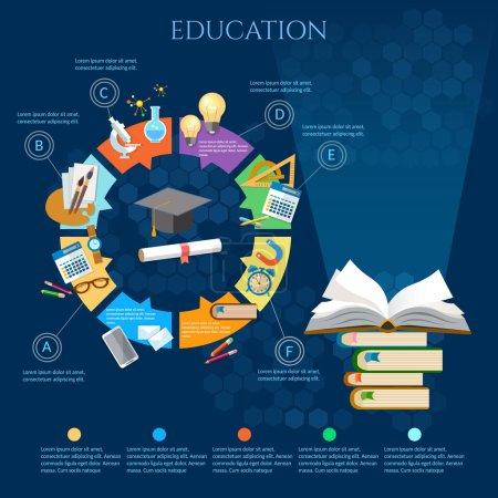 Illustration pour Diagramme infographique de l'éducation, livre ouvert de connaissances, modèle vectoriel de retour à l'école - image libre de droit