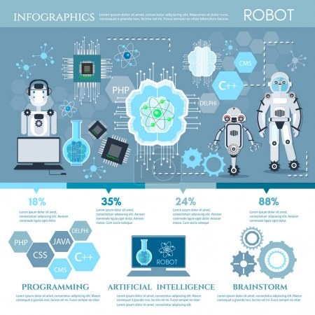 Illustration for Artificial intelligence infographics creation of robots modern technologies microchips development future technologies vector - Royalty Free Image