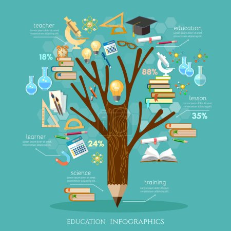 Education, tree of knowledge, open book of knowledge