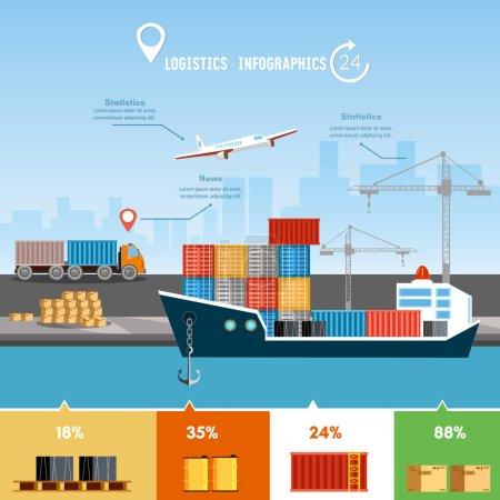 Ilustración de Juego de camiones de transporte marítimo de transporte ferroviario de carga aérea en entrega global concepto logística. Vector de puerto de envío. Mar transporte logística infografía. - Imagen libre de derechos
