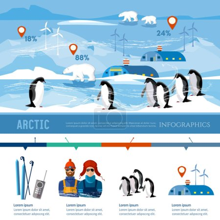 Travel to Antarctica infographics. Scientific station