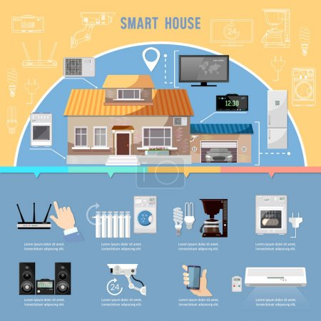Smart home infographic. Remote control of house