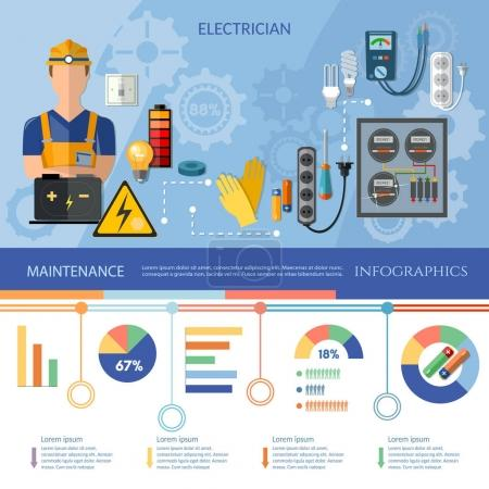 Professional electrician infographics. Electrical equipment