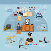 System of justice crime and punishment infographics policeman