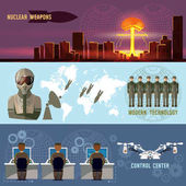 Nuclear war military technology nuclear weapons