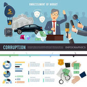 Corruption infographic deceitful politician banner