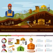 Professional cavers infographic industrial climbing cave