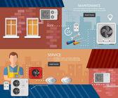 Split system check ventilation systems