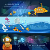 Sea exploration banner. Scientific research of sea and ocean