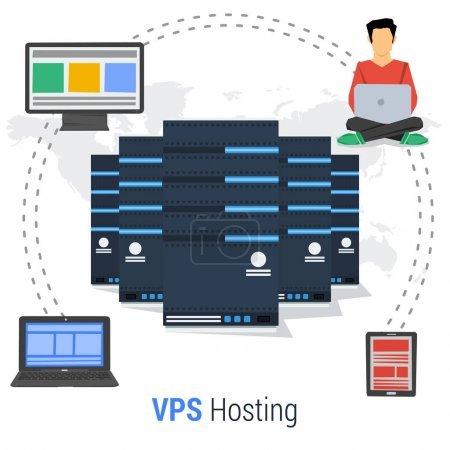 Concept of Virtual Private Server