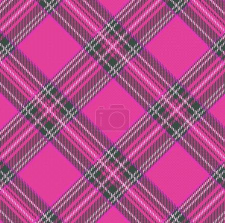 Tartan Plaid Vector Pattern Background