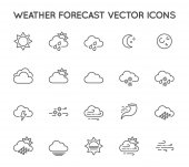 Set of Minimal Weather Related Vector Line Icons Contains Icons like Wind Blizzard Sun Rain and more Stroke Style Pixel Perfect