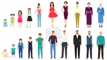 Different age generations of the male and female person. People age from kid to old. Aging concept from childhood to old age