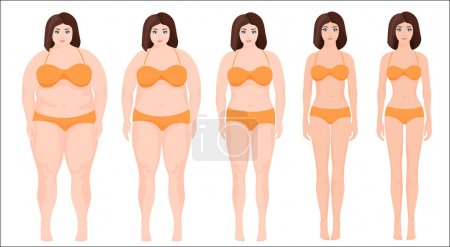 Woman diet concept. woman slimming stage progress. Female before and after a diet.