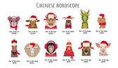 Vektor zvíře hlavy v červené čepice šály. Čínský horoskop symboly