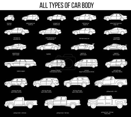 Illustration pour Tous les types de carrosserie. Type de voiture et modèle d'objets icônes Set. Illustration vectorielle noire isolée. Variantes de silhouette de carrosserie automobile pour toile . - image libre de droit